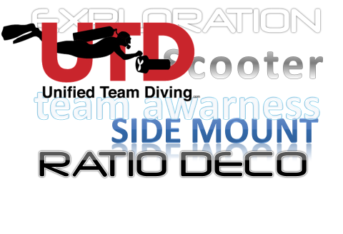 Addestramento UTD/DIR/hogarthian